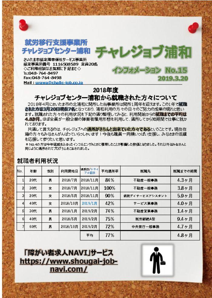 thumbnail of 浦和広報3月テンプレ2