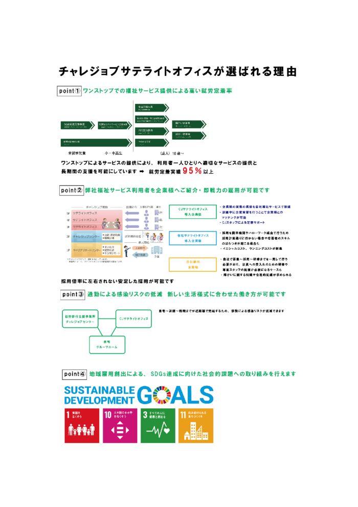 thumbnail of 株式会社チャレジョブ(サテライトオフィスの特徴)